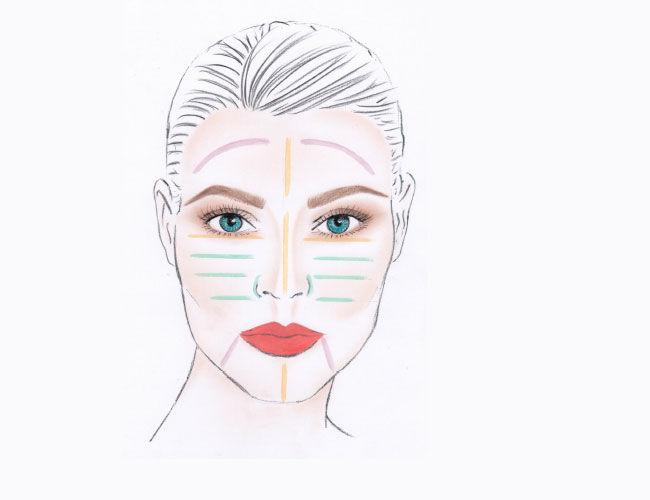 Es wird gezeigt, in welchen Bereichen im Gesicht Color Correcting aufgetragen wird